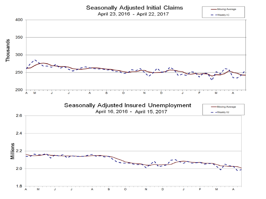 Forex unemployment claims