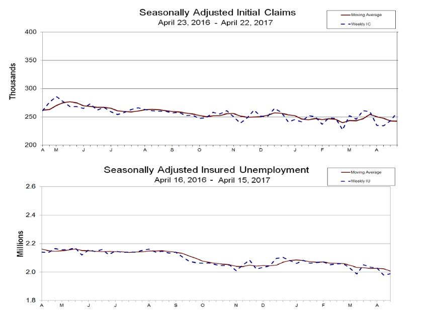 Forex unemployment claims