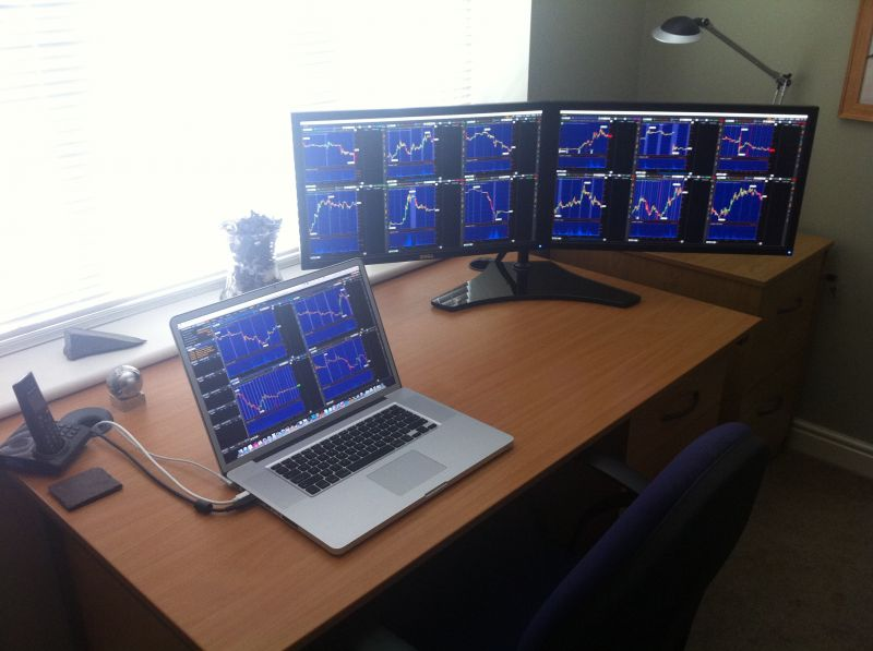 Pengertian forex risk