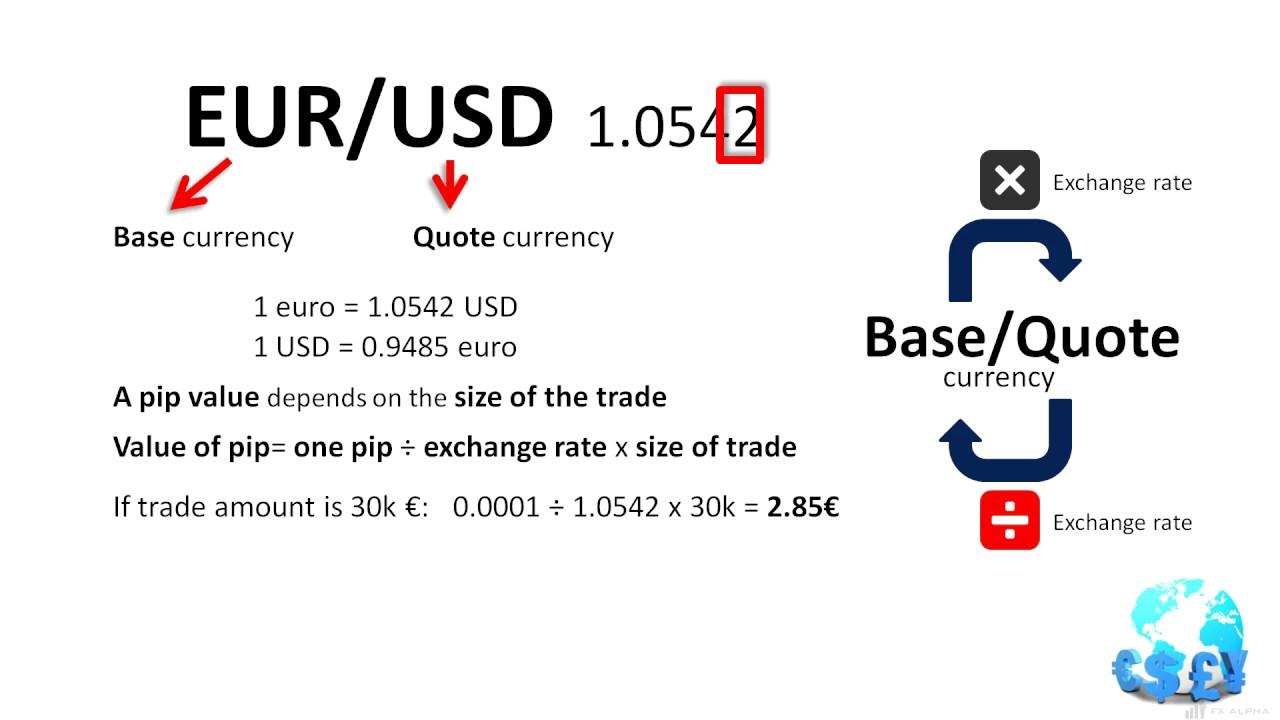 Cara menghitung pip trading forex