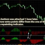 Strategi Exit Forex Untuk Menjaga Profit