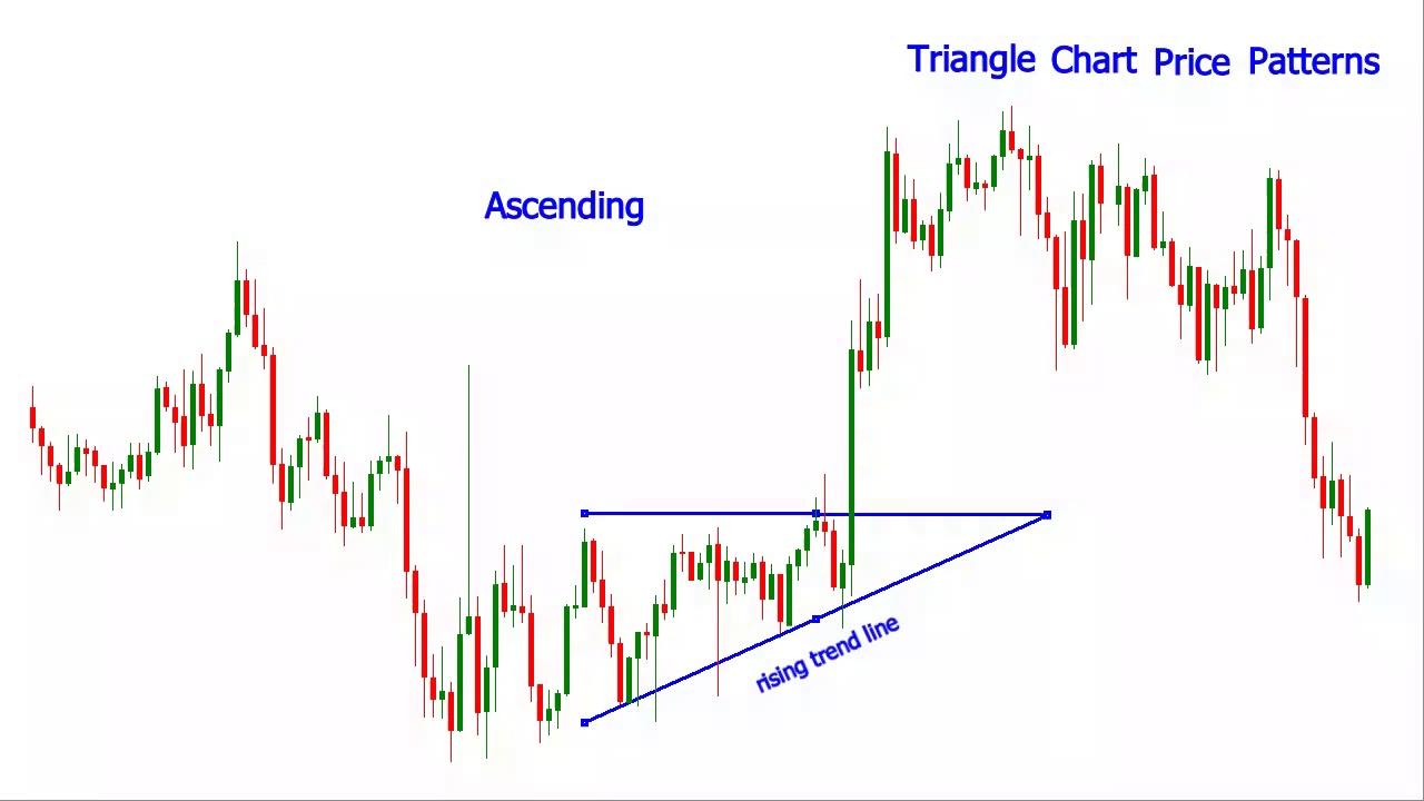 #2. Pola triangle