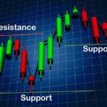 4 Jenis Strategi Trading Berdasarkan Support dan Resistance