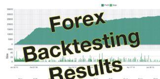 Sekilas Tentang Software Forex Backtesting