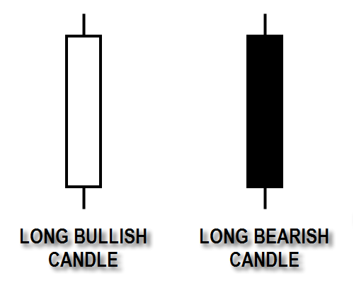 #2. Long Candle