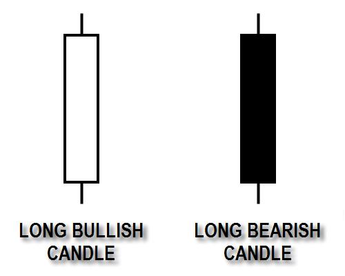 #2. Long Candle