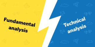 Dasar-dasar Analisa Teknikal dan Fundamental Trading Forex
