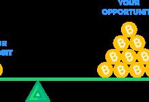 Rasio Leverage Ideal Untuk Meningkatkan Profit Trading