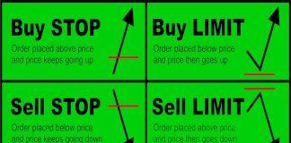 5 Keuntungan Menggunakan Entry Order Saat Trading Forex