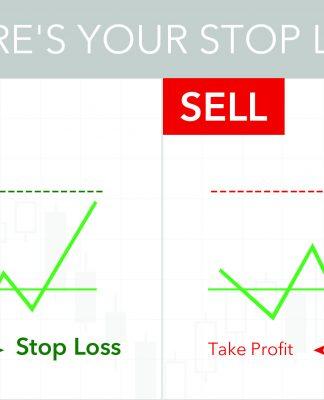5 Trik Jitu Menggunakan Order Stop-Loss Saat Trading