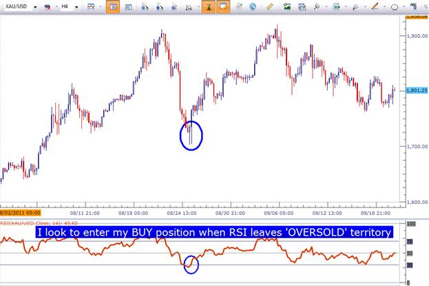 cara RSI membantu trading