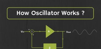 Trading Dengan Oscillator Stochastic dan Relative Strength Index