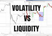 Pentingnya Likuiditas Market Saat Trading Forex