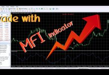 Melihat Struktur Market Dengan Indikator MFI