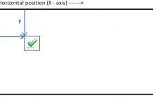 Memonitor Posisi Trading Dengan Indikator iExposure