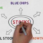 Klasifikasi dan Jenis Saham Untuk Investasi