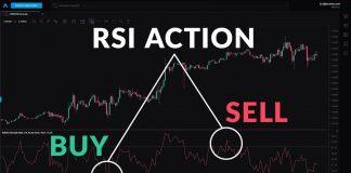 3 Cara Efektif Menggunakan Indikator RSI Untuk Trading