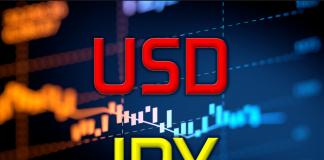 Trading Forex USD/JPY