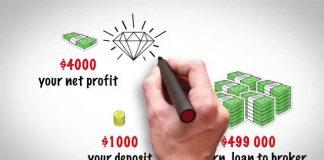 Trading Forex Profit Setiap Hari